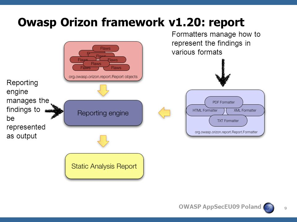 9 OWASP AppSecEU09 Poland Owasp Orizon framework v1.20: report Formatters manage how to represent the findings in various formats Reporting engine manages the findings to be represented as output