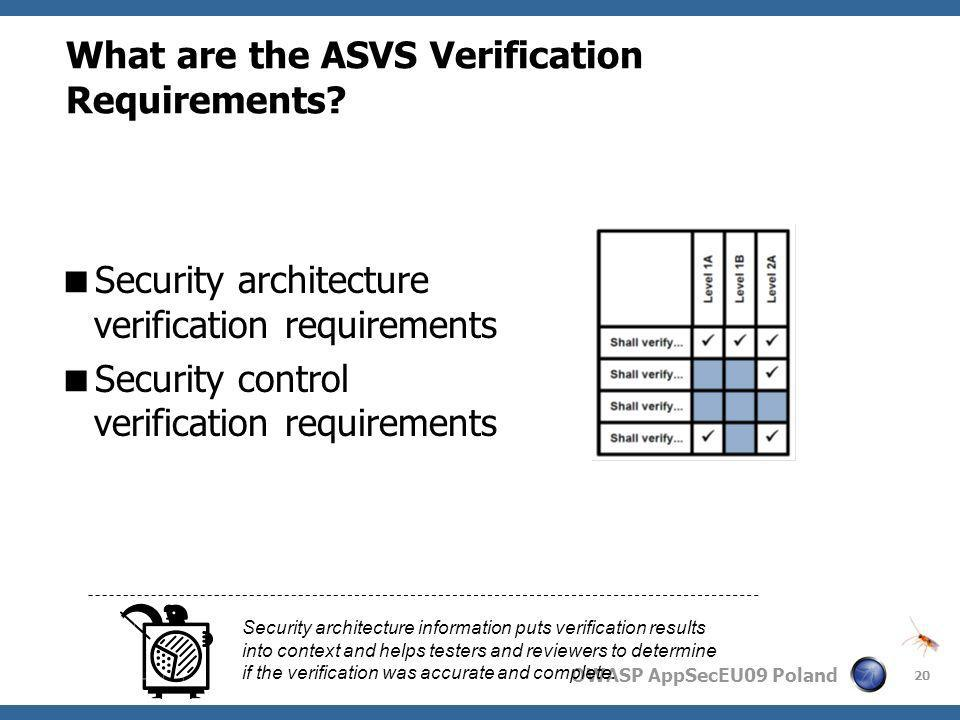 OWASP AppSecEU09 Poland 20 What are the ASVS Verification Requirements? Security architecture verification requirements Security control verification