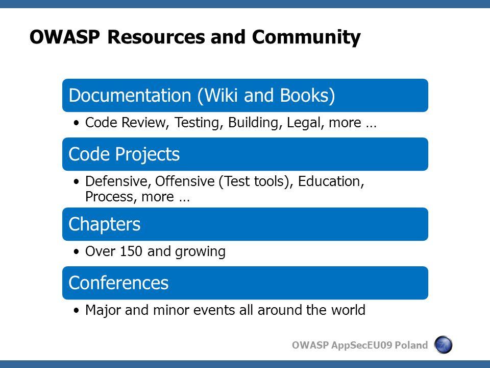 OWASP AppSecEU09 Poland Agenda OWASP ? State of the union Season of Code 2009 OWASP near you ! 30