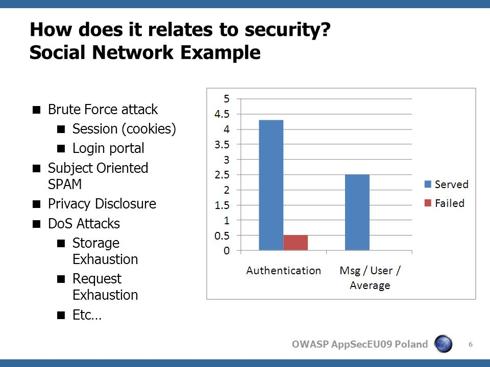 OWASP AppSecEU09 Poland 6 How does it relates to security.
