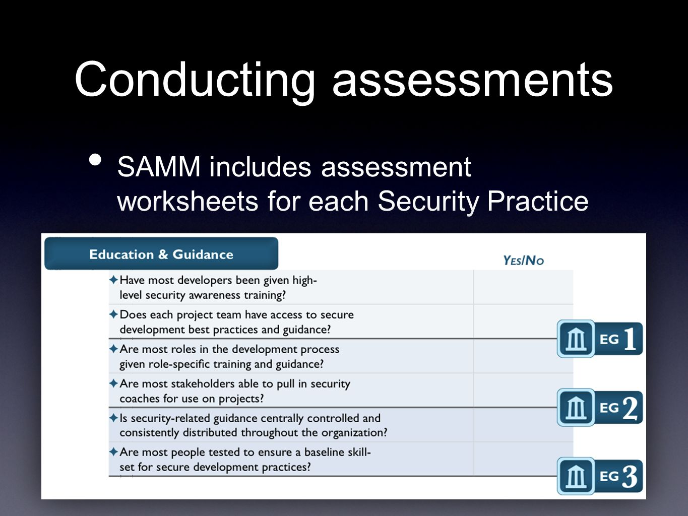 Conducting assessments SAMM includes assessment worksheets for each Security Practice