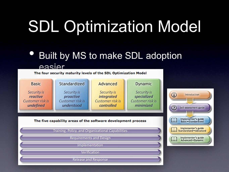 SDL Optimization Model Built by MS to make SDL adoption easier