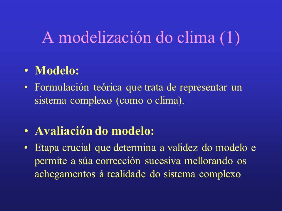 A modelización do clima (1) Modelo: Formulación teórica que trata de representar un sistema complexo (como o clima).