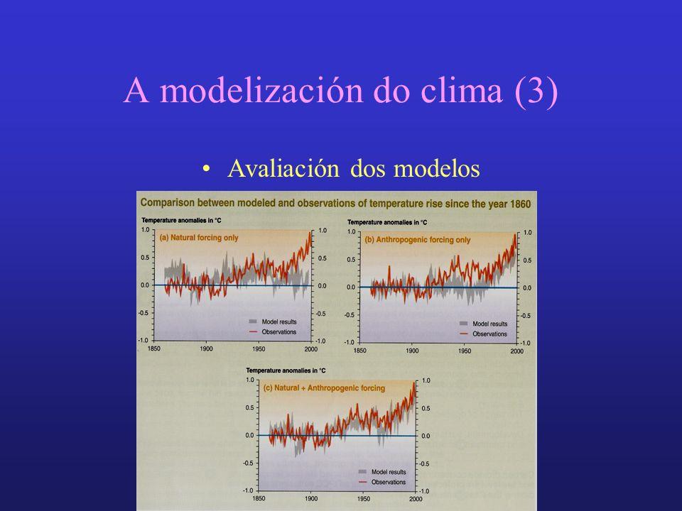 A modelización do clima (3) Avaliación dos modelos