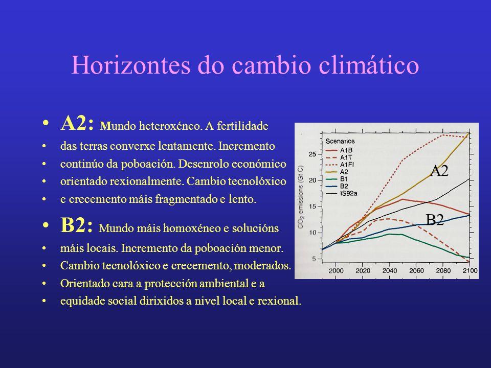 Horizontes do cambio climático A2: Mundo heteroxéneo.