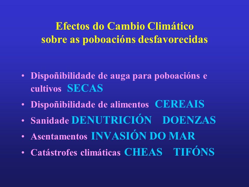 Efectos do Cambio Climático sobre as poboacións desfavorecidas Dispoñibilidade de auga para poboacións e cultivos SECAS Dispoñibilidade de alimentos CEREAIS Sanidade DENUTRICIÓN DOENZAS Asentamentos INVASIÓN DO MAR Catástrofes climáticas CHEAS TIFÓNS