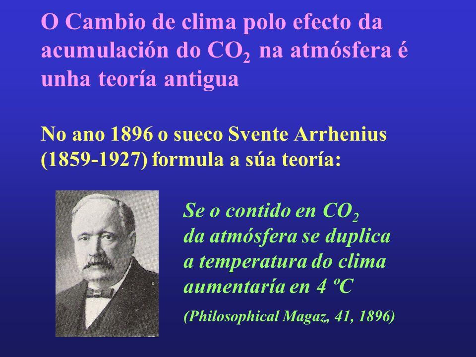O Cambio de clima polo efecto da acumulación do CO 2 na atmósfera é unha teoría antigua No ano 1896 o sueco Svente Arrhenius (1859-1927) formula a súa teoría: Se o contido en CO 2 da atmósfera se duplica a temperatura do clima aumentaría en 4 ºC (Philosophical Magaz, 41, 1896)