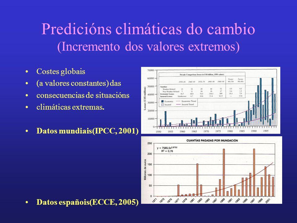 Predicións climáticas do cambio (Incremento dos valores extremos) Costes globais (a valores constantes) das consecuencias de situacións climáticas extremas.