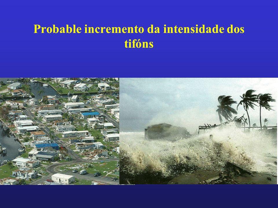 Probable incremento da intensidade dos tifóns
