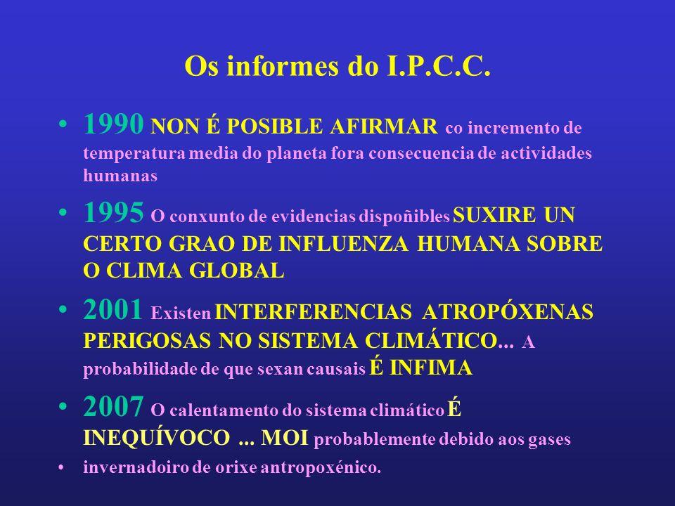 Os informes do I.P.C.C.