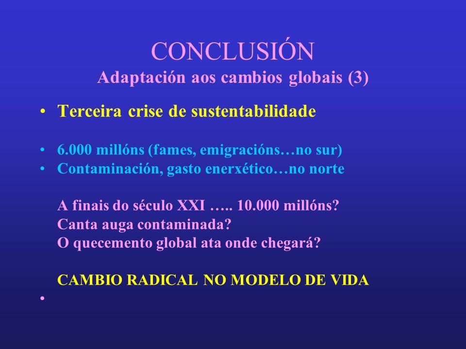 CONCLUSIÓN Adaptación aos cambios globais (3) Terceira crise de sustentabilidade 6.000 millóns (fames, emigracións…no sur) Contaminación, gasto enerxético…no norte A finais do século XXI …..
