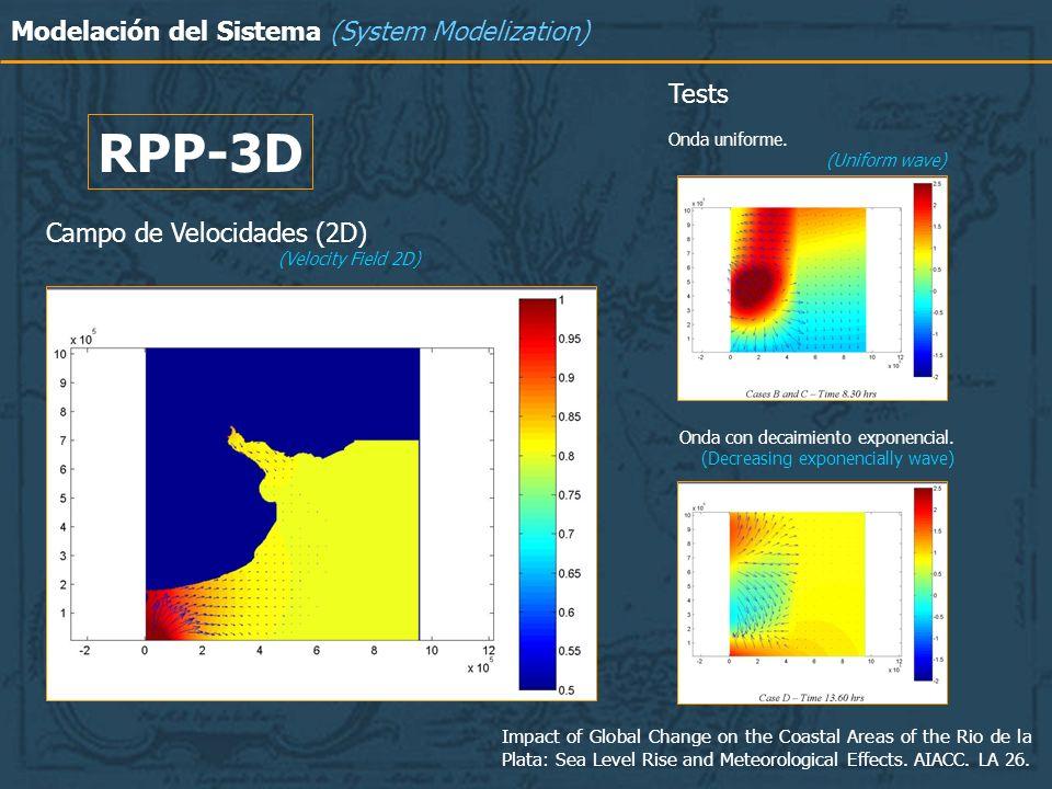 Modelación del Sistema (System Modelization) RPP-3D Tests Onda uniforme. (Uniform wave) Campo de Velocidades (2D) (Velocity Field 2D) Onda con decaimi