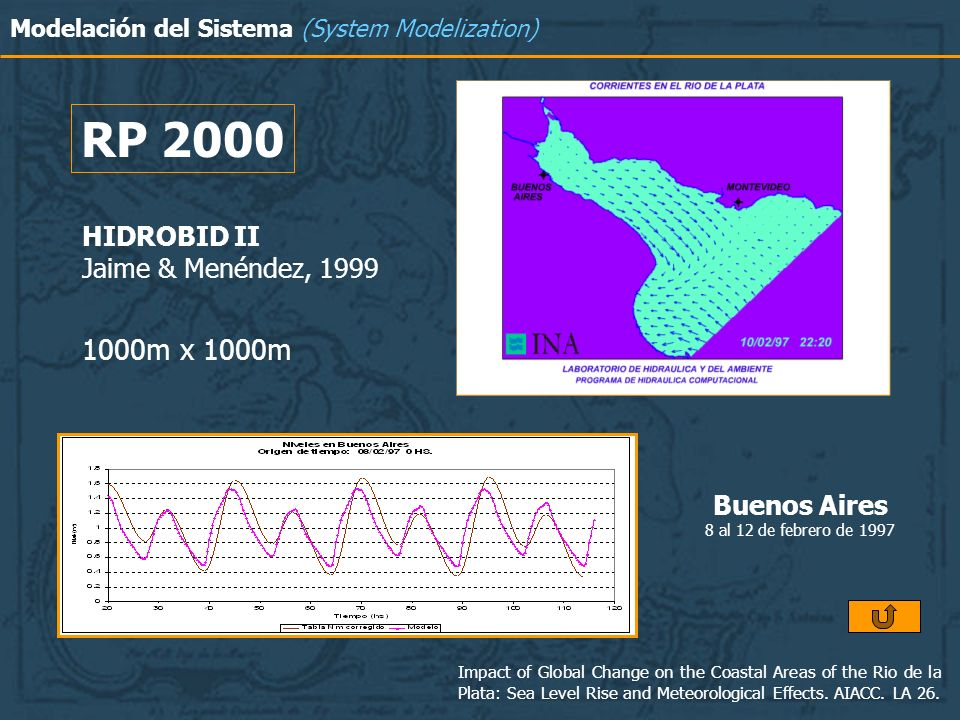 Modelación del Sistema (System Modelization) Impact of Global Change on the Coastal Areas of the Rio de la Plata: Sea Level Rise and Meteorological Effects.