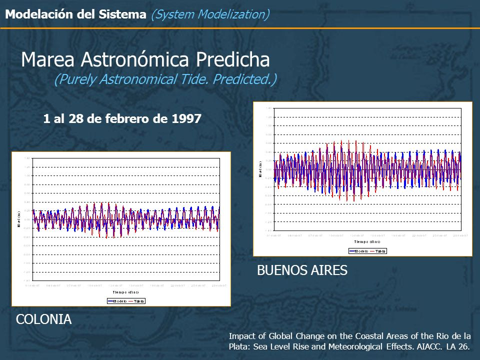 Impact of Global Change on the Coastal Areas of the Rio de la Plata: Sea Level Rise and Meteorological Effects.