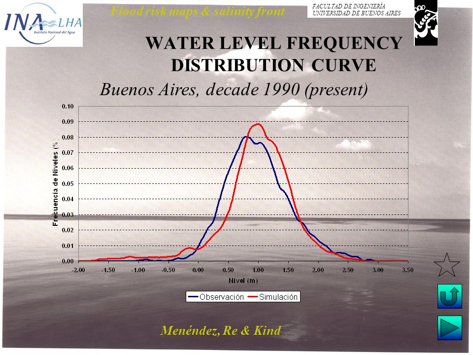 Menéndez, Re & Kind Flood risk maps & salinity front FACULTAD DE INGENIERÍA UNIVERSIDAD DE BUENOS AIRES WATER LEVEL FREQUENCY DISTRIBUTION CURVE Buenos Aires, decade 1990 (present)
