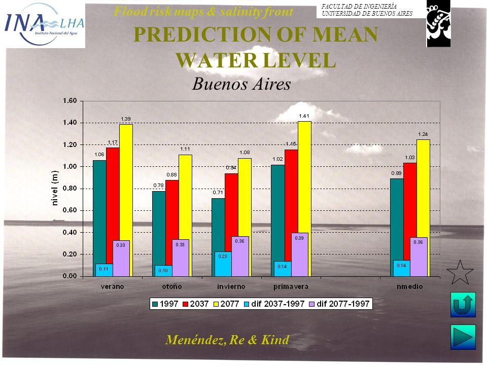 Menéndez, Re & Kind Flood risk maps & salinity front FACULTAD DE INGENIERÍA UNIVERSIDAD DE BUENOS AIRES PREDICTION OF MEAN WATER LEVEL Buenos Aires
