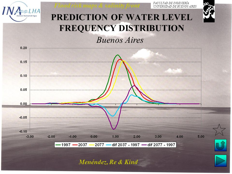 Menéndez, Re & Kind Flood risk maps & salinity front FACULTAD DE INGENIERÍA UNIVERSIDAD DE BUENOS AIRES PREDICTION OF WATER LEVEL FREQUENCY DISTRIBUTION Buenos Aires
