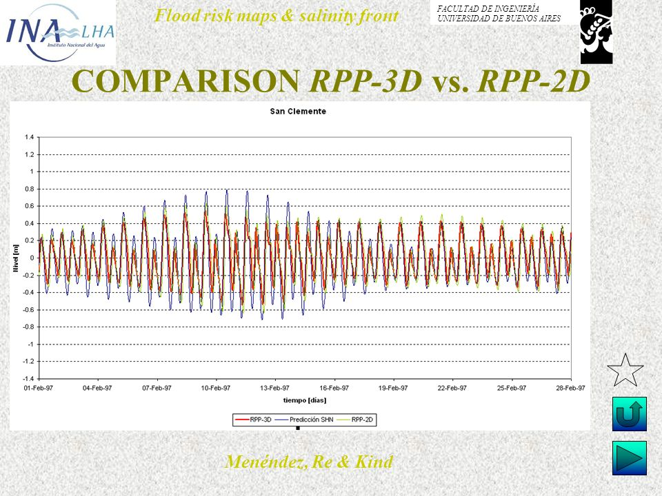 Menéndez, Re & Kind Flood risk maps & salinity front FACULTAD DE INGENIERÍA UNIVERSIDAD DE BUENOS AIRES COMPARISON RPP-3D vs. RPP-2D