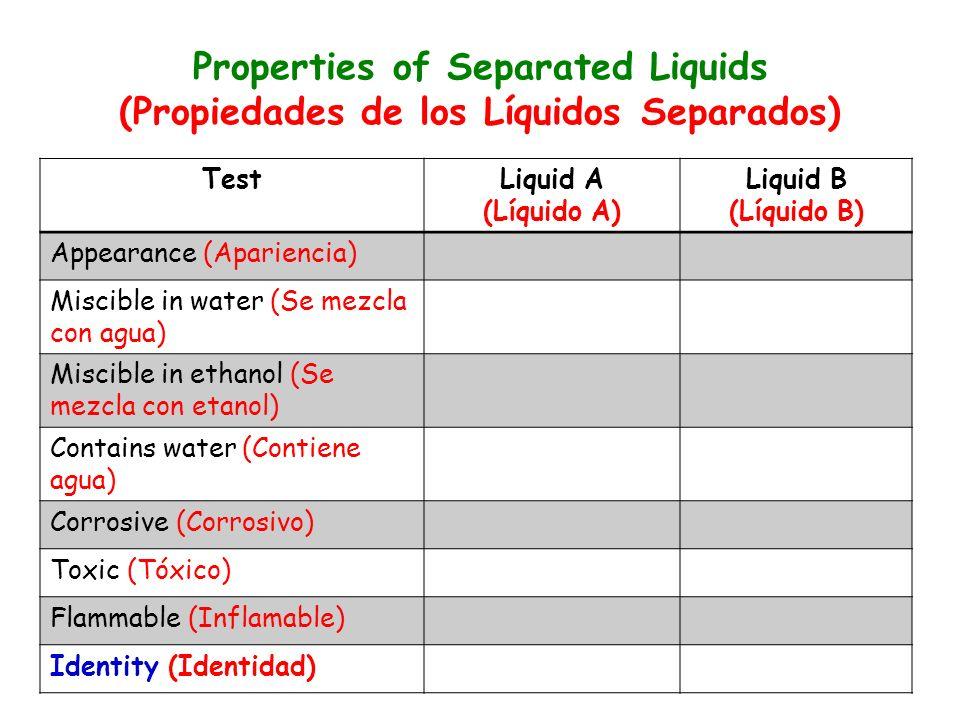 Properties of Separated Liquids (Propiedades de los Líquidos Separados) TestLiquid A (Líquido A) Liquid B (Líquido B) Appearance (Apariencia) Miscible in water (Se mezcla con agua) Miscible in ethanol (Se mezcla con etanol) Contains water (Contiene agua) Corrosive (Corrosivo) Toxic (Tóxico) Flammable (Inflamable) Identity (Identidad)