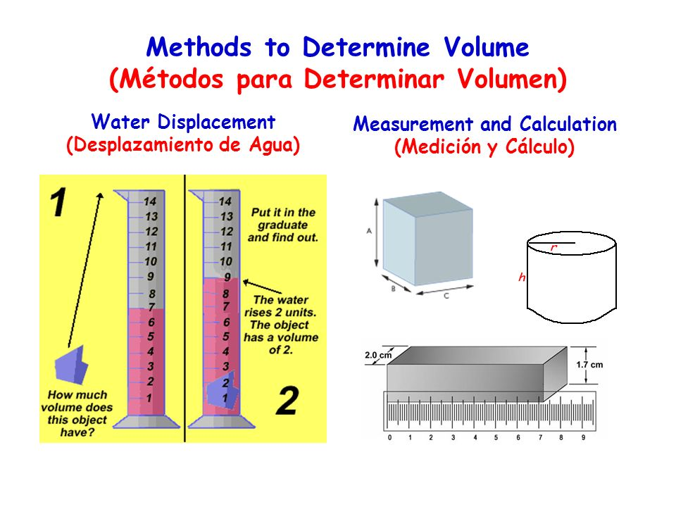 Methods to Determine Volume (Métodos para Determinar Volumen) Water Displacement (Desplazamiento de Agua) Measurement and Calculation (Medición y Cálculo)