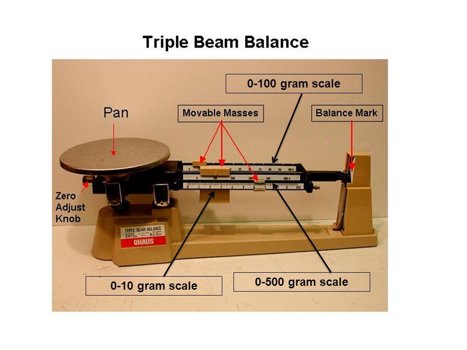 0-100 gram scale 0-500 gram scale 0-10 gram scale