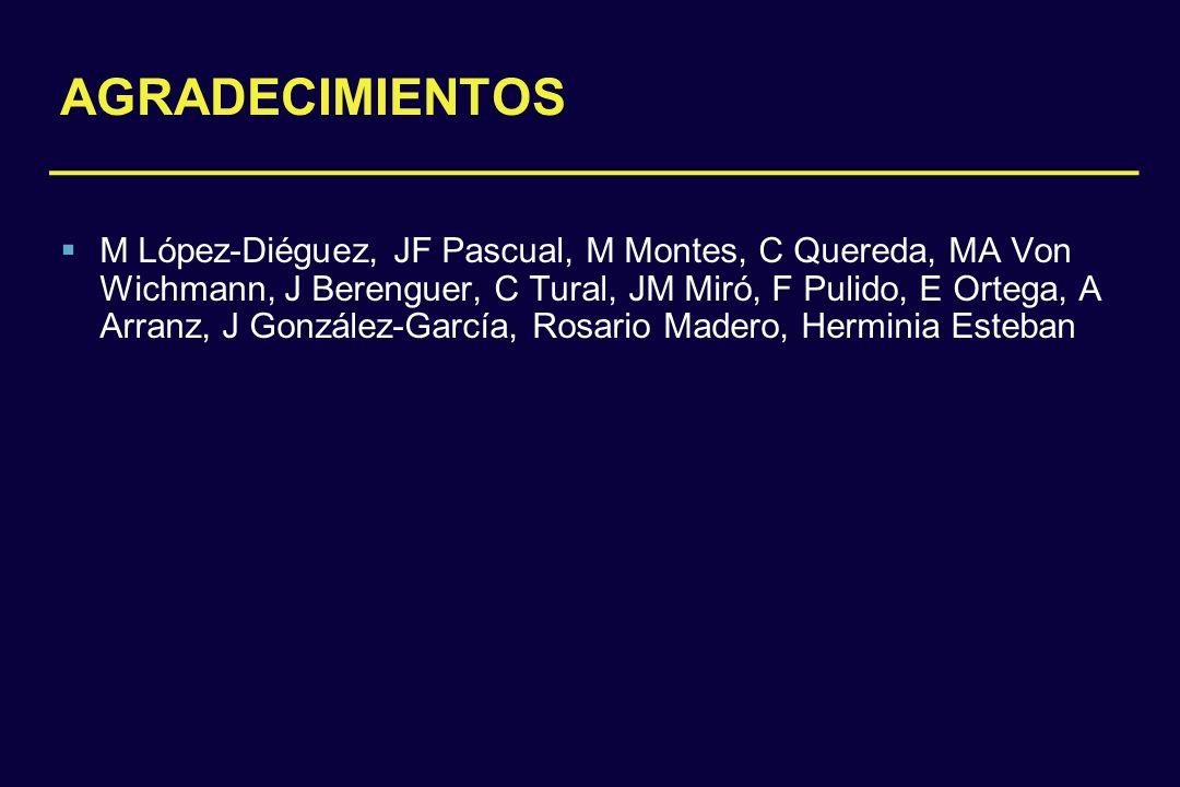 clinicaloptions.com/hiv AGRADECIMIENTOS M López-Diéguez, JF Pascual, M Montes, C Quereda, MA Von Wichmann, J Berenguer, C Tural, JM Miró, F Pulido, E Ortega, A Arranz, J González-García, Rosario Madero, Herminia Esteban