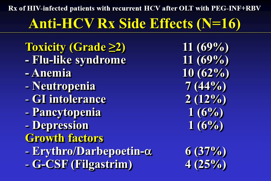 Rx of HIV-infected patients with recurrent HCV after OLT with PEG-INF+RBV Anti-HCV Rx Side Effects (N=16) Toxicity (Grade 2) - Flu-like syndrome - Anemia - Neutropenia - GI intolerance - Pancytopenia - Depression Growth factors - - - Erythro/Darbepoetin- - G-CSF (Filgastrim) Toxicity (Grade 2) - Flu-like syndrome - Anemia - Neutropenia - GI intolerance - Pancytopenia - Depression Growth factors - - - Erythro/Darbepoetin- - G-CSF (Filgastrim) 11 (69%) 10 (62%) 7 (44%) 2 (12%) 1 (6%) 6 (37%) 4 (25%) 11 (69%) 10 (62%) 7 (44%) 2 (12%) 1 (6%) 6 (37%) 4 (25%)