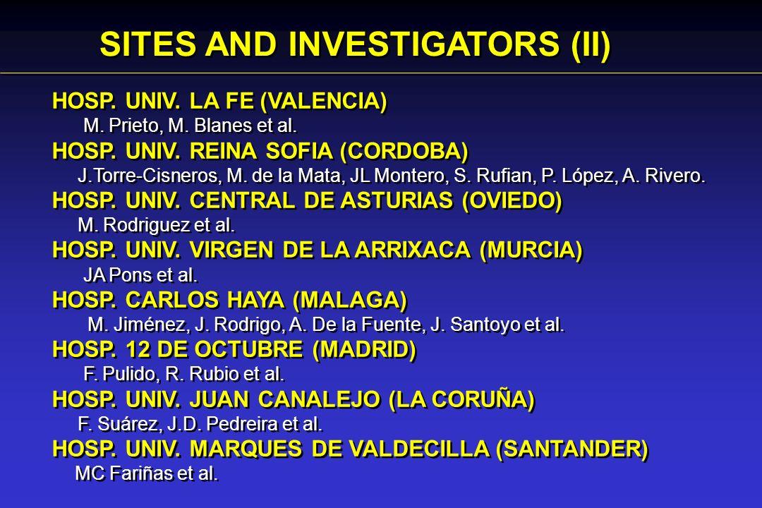 HOSP.UNIV. LA FE (VALENCIA) M. Prieto, M. Blanes et al.