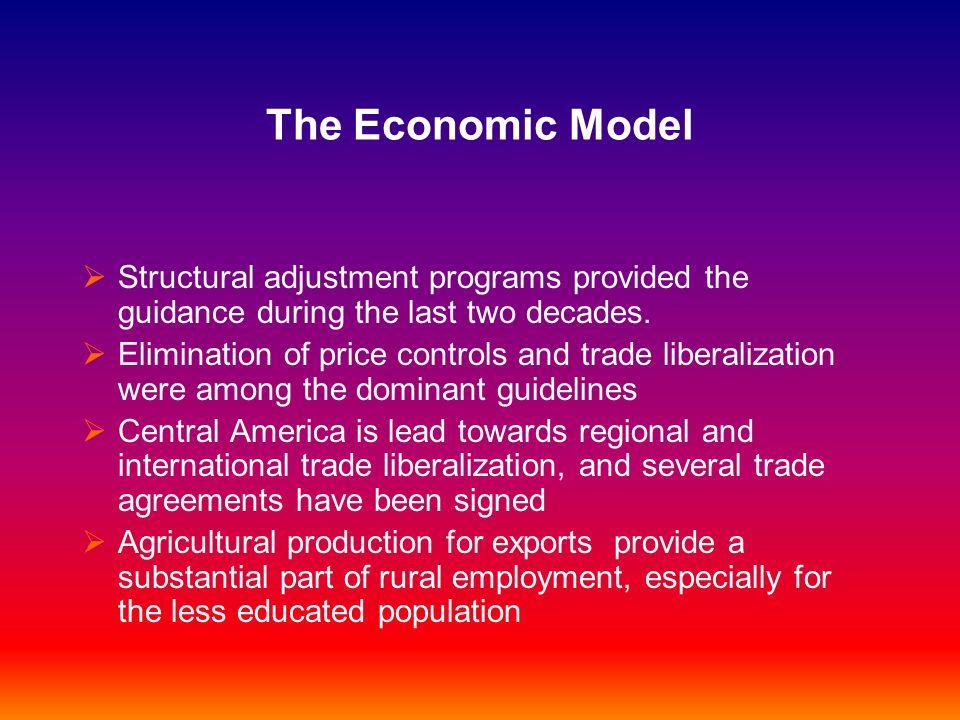 Fuente: Sistema Arancelario Centroamericano