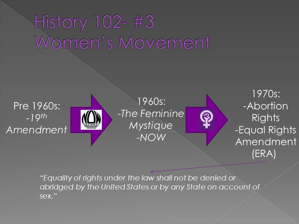 1970s: -Abortion Rights -Equal Rights Amendment (ERA) Pre 1960s: -19 th Amendment 1960s: -The Feminine Mystique -NOW Equality of rights under the law