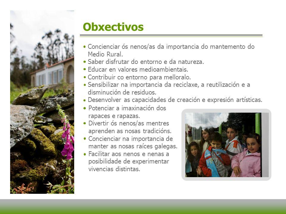 Obxectivos Concienciar ós nenos/as da importancia do mantemento do Medio Rural.