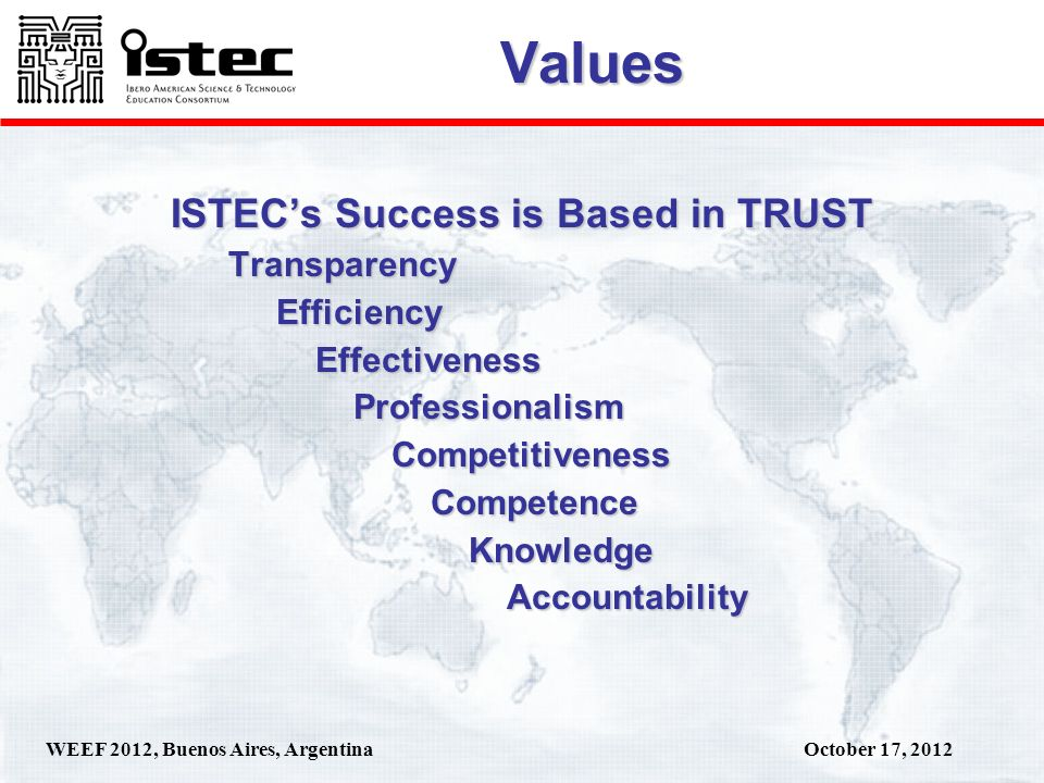 October 17, 2012WEEF 2012, Buenos Aires, ArgentinaValues ISTECs Success is Based in TRUST Transparency Transparency Efficiency Efficiency Effectiveness Effectiveness Professionalism Professionalism Competitiveness Competitiveness Competence Competence Knowledge Knowledge Accountability Accountability