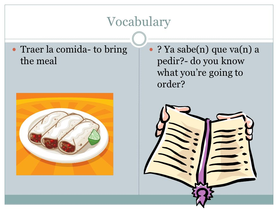 Vocabulary Traer la comida- to bring the meal .