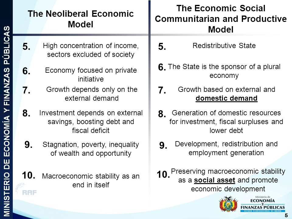 Strategic sectors: Generators of Surplus Sectors that generate income and employment Hydrocarbons Mining Electricity Environmental Resources Industry, manufacturing and crafts Tourism Agricultural development Housing Trade, transport services, other services Surplus REDISTRIBUTIVE STATE MINISTERIO DE ECONOMÍA Y FINANZAS PÚBLICAS THE ECONOMIC SOCIAL COMMUNITARIAN AND PRODUCTIVE MODEL 6 Source: New Political Constitution of the State Elaborated: Ministry of Economy and Public Finances, Fiscal Analysis Network (RAF) Lats update: Thursday, april 15th 2010 (Hrs.