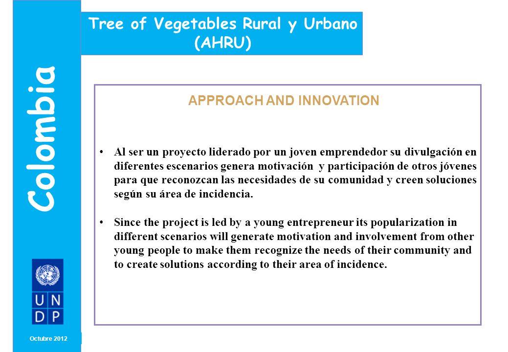 MONTH/ YEAR APPROACH AND INNOVATION Octubre 2012 Colombia Tree of Vegetables Rural y Urbano (AHRU) Al ser un proyecto liderado por un joven emprendedor su divulgación en diferentes escenarios genera motivación y participación de otros jóvenes para que reconozcan las necesidades de su comunidad y creen soluciones según su área de incidencia.