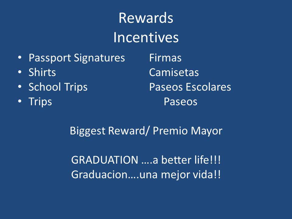 Rewards Incentives Passport SignaturesFirmas ShirtsCamisetas School TripsPaseos Escolares TripsPaseos Biggest Reward/ Premio Mayor GRADUATION ….a better life!!.