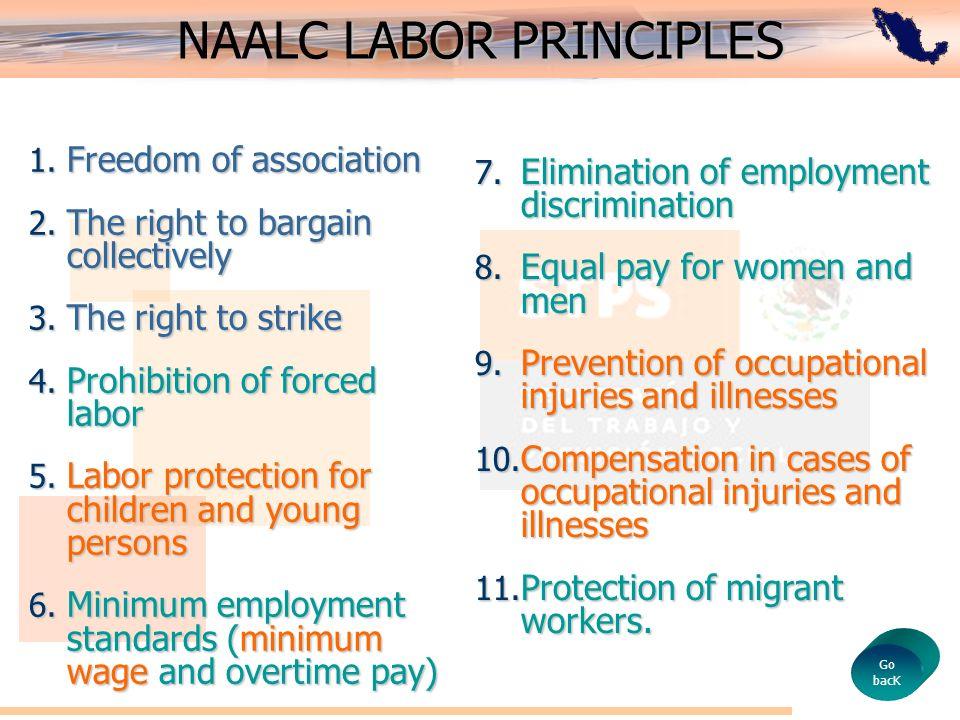 El Acuerdo de Cooperación Laboral de América del Norte: Perspectiva de México 6 LABOR PRINCIPLES NAALC LABOR PRINCIPLES 1. Freedom of association 2. T