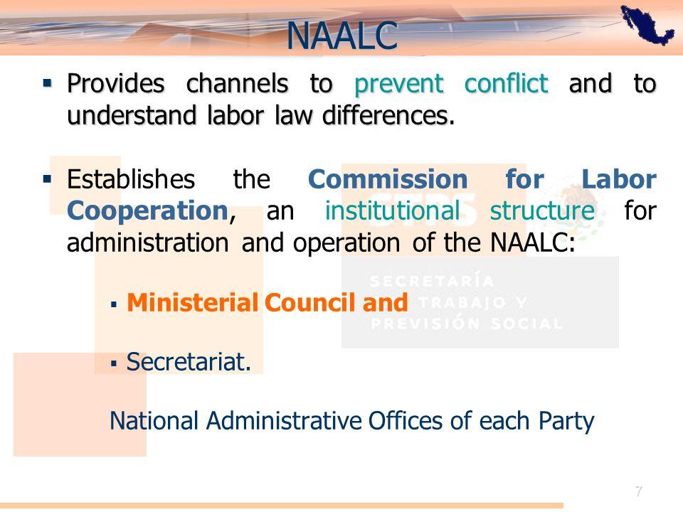 El Acuerdo de Cooperación Laboral de América del Norte: Perspectiva de México 7 NAALC Provides channels to prevent conflict and to understand labor la