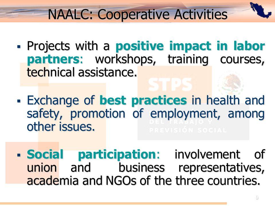 El Acuerdo de Cooperación Laboral de América del Norte: Perspectiva de México 9 NAALC: Cooperative Activities Projects with a positive impact in labor partners: workshops, training courses, technical assistance.