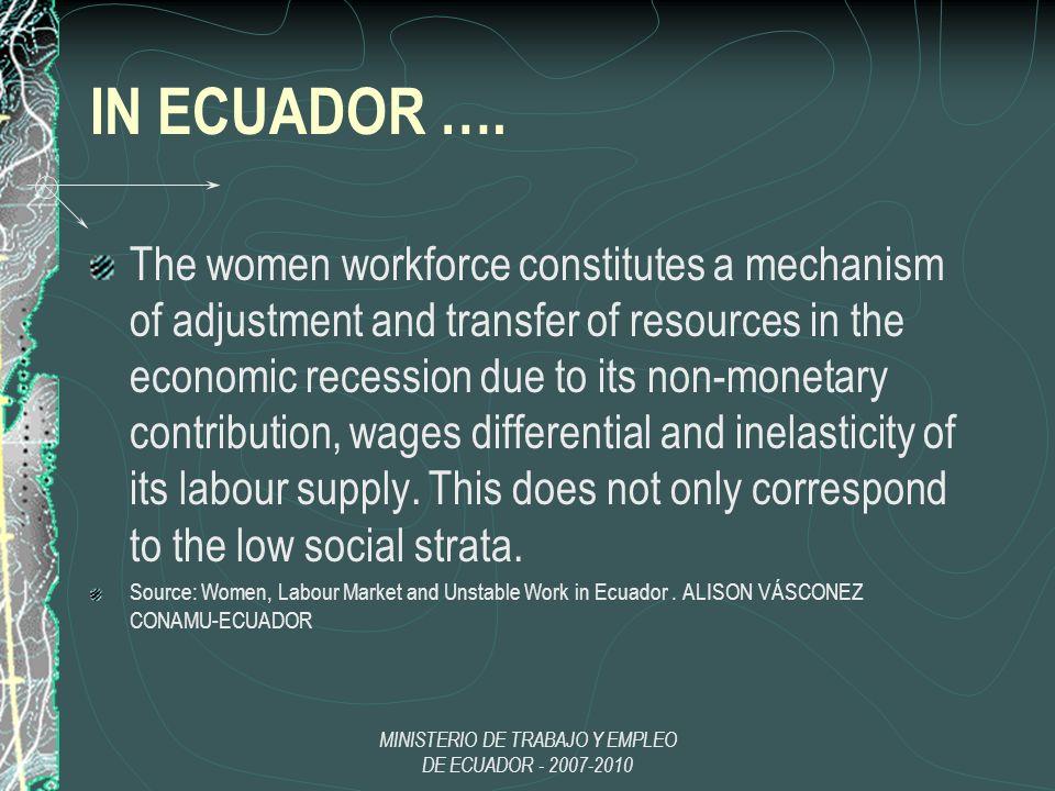 MINISTERIO DE TRABAJO Y EMPLEO DE ECUADOR - 2007-2010 IN ECUADOR …. The women workforce constitutes a mechanism of adjustment and transfer of resource