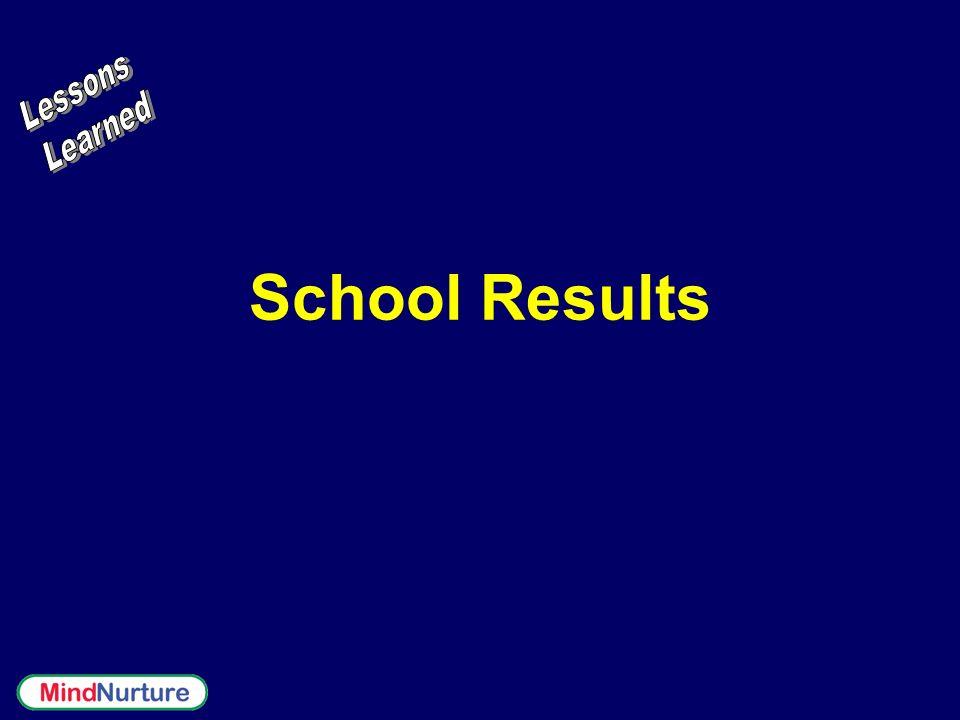 School Results