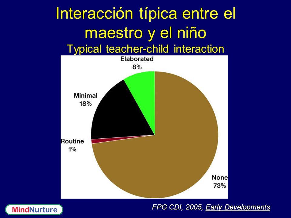 Interacción típica entre el maestro y el niño Typical teacher-child interaction FPG CDI, 2005, Early Developments