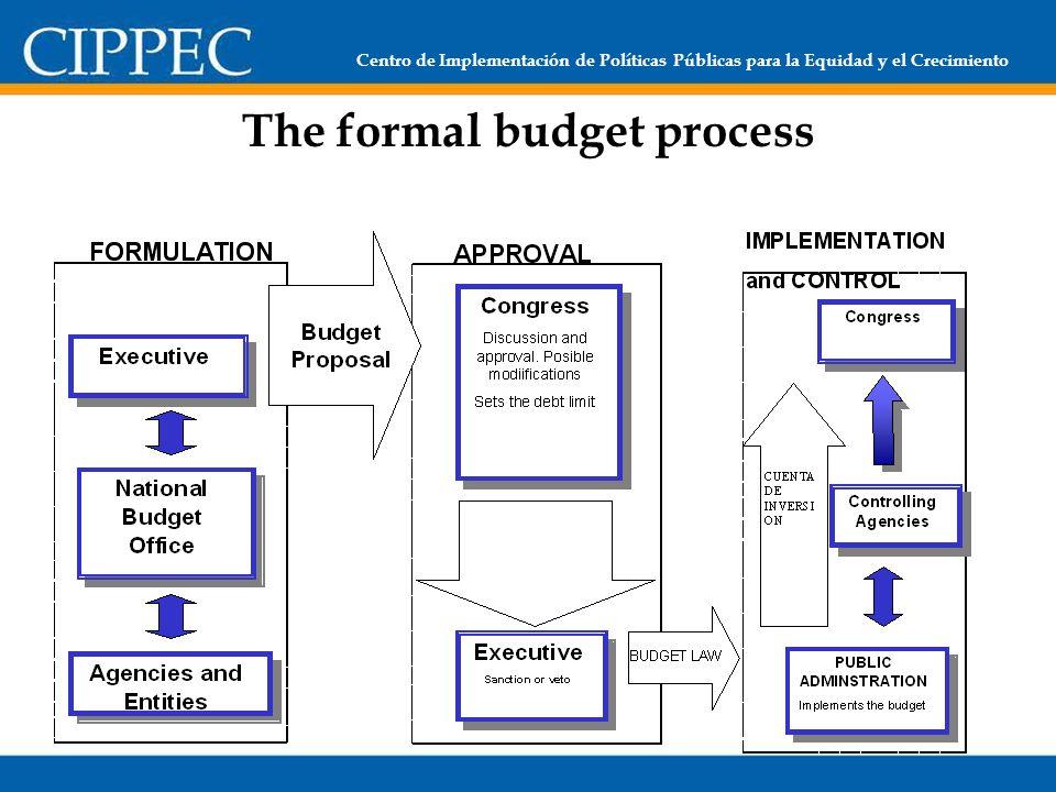 Centro de Implementación de Políticas Públicas para la Equidad y el Crecimiento The formal budget process