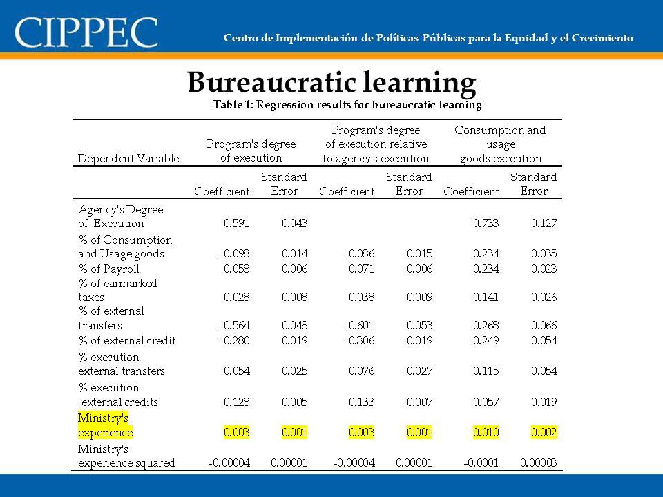 Centro de Implementación de Políticas Públicas para la Equidad y el Crecimiento Bureaucratic learning