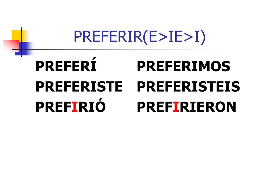 PREFERIR(E>IE>I) PREFERÍPREFERIMOS PREFERISTEPREFERISTEIS PREFIRIÓPREFIRIERON