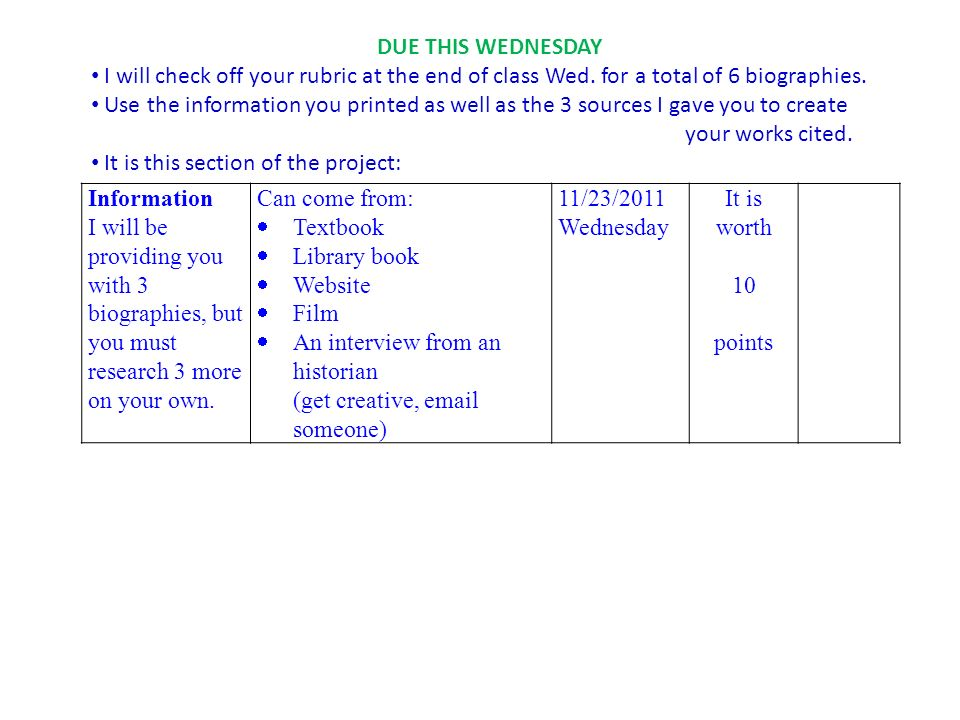DUE THIS WEDNESDAY I will check off your rubric at the end of class Wed.