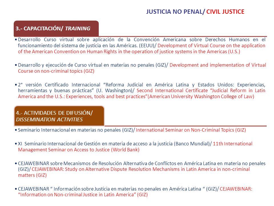 3.- CAPACITACIÓN/ TRAINING Desarrollo Curso virtual sobre aplicación de la Convención Americana sobre Derechos Humanos en el funcionamiento del sistema de justicia en las Américas.