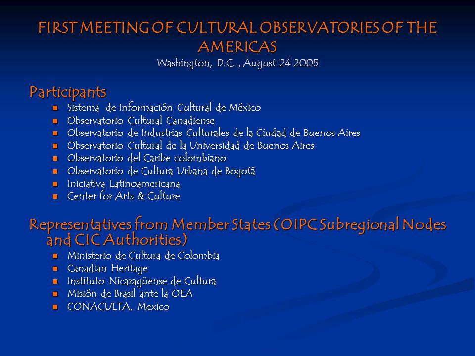 FIRST MEETING OF CULTURAL OBSERVATORIES OF THE AMERICAS Washington, D.C., August 24 2005 Participants Sistema de Información Cultural de México Sistem