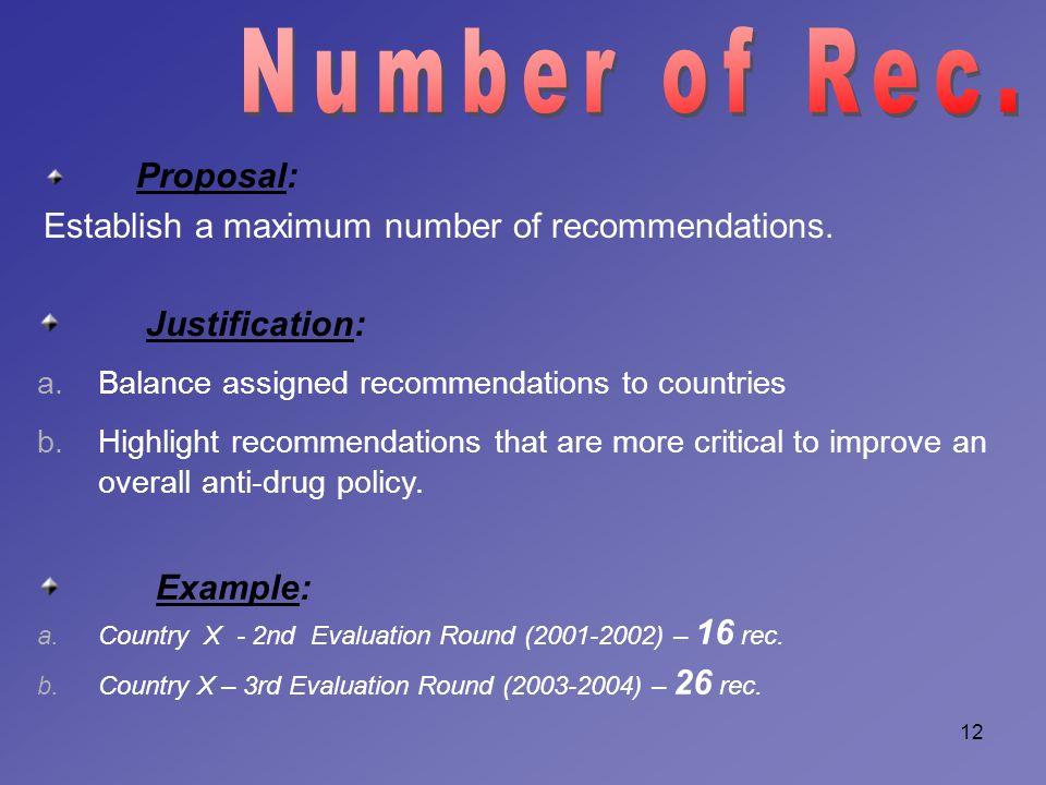 12 Proposal: Establish a maximum number of recommendations.