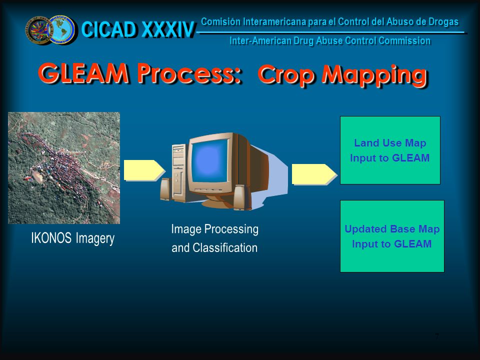 7 GLEAM Process: Crop Mapping CICAD XXXIV Comisión Interamericana para el Control del Abuso de Drogas Inter-American Drug Abuse Control Commission Comisión Interamericana para el Control del Abuso de Drogas Inter-American Drug Abuse Control Commission Land Use Map Input to GLEAM Updated Base Map Input to GLEAM